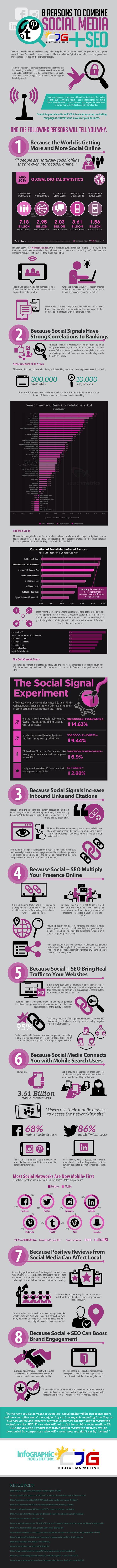 infographie-seo-reseaux-sociaux